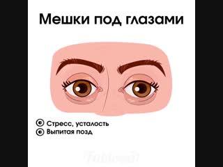 Что расскажут глаза о вашем здоровье!