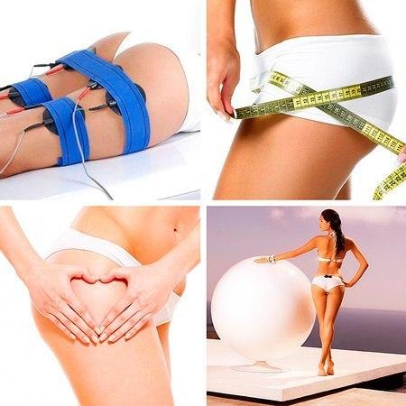 Физ упр для похудения