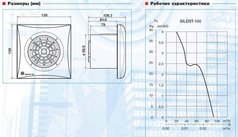 Вентилятор Silent 100 cmz бесшумный