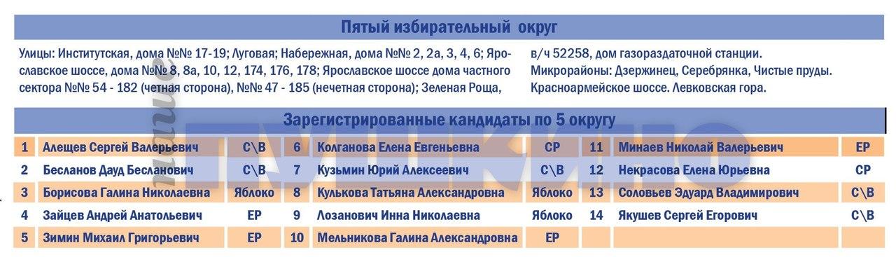 Пушкино районная газета дать бесплатное объявление продажа бизнеса в ялуторовске