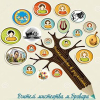 Вчителі мистецтва міста Бровари