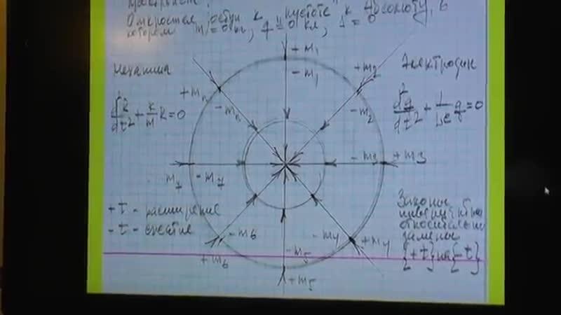 Темная энергия и темная материя. Владимир Казакевич-energiya-materiya-tem-тем-fiz-astro-d-ww-scscscrp