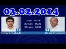 ▐►De Gelsin Tofiq Ordubadli Ramil Siyezenli 03 02 2014 ◄▌
