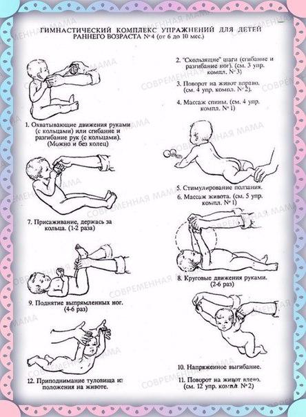 Гимнастика для грудного ребенка с