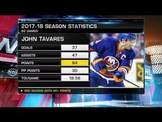NHL Tonight: John Tavares Jul 1, 2018