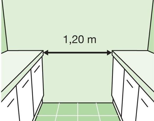 В случае параллельного типа кухни, оставьте минимальное пространство 1 м 20 см, чтобы иметь возможность доступа к различным предметам и к мебели, а также для свободного перемещения.