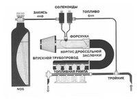 Электроклапан (соленоид) должен быть большой мощности, что бы перекрывать закись азота под высоким давлением...