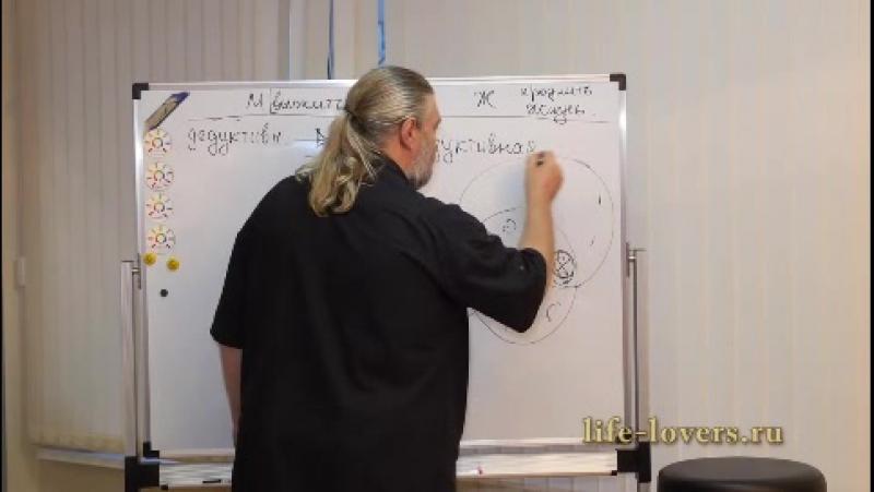 Женская логика.mp4