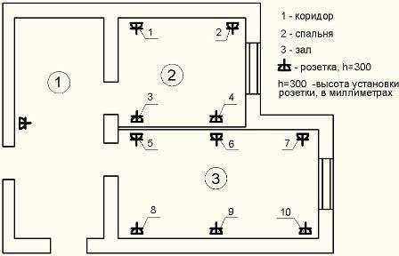 схема электрической сети.