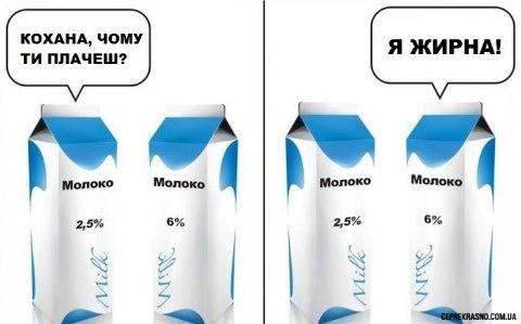 жирне молоко прикол