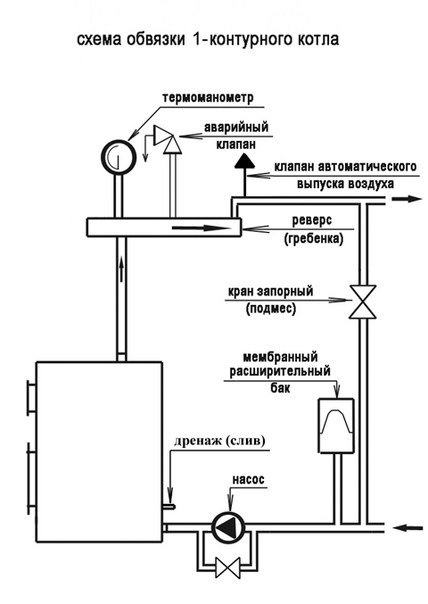 Монтажные схемы обвязки котлов