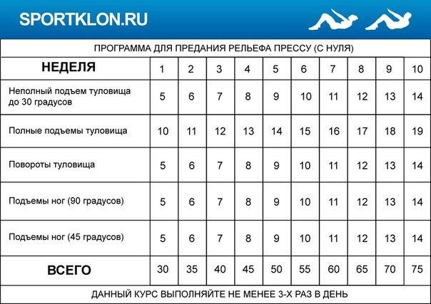 Кубики пресса | ВКонтакте