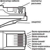 """"""",""""elmir.ua"""