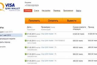 Курсы валют в беларуси гривна