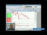 Юлия Корсукова. Украинский и американский фондовые рынки. Технический обзор. 12 марта. Полную версию смотрите на www.teletrade.tv