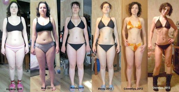 как похудеть с 70 до 50 кг