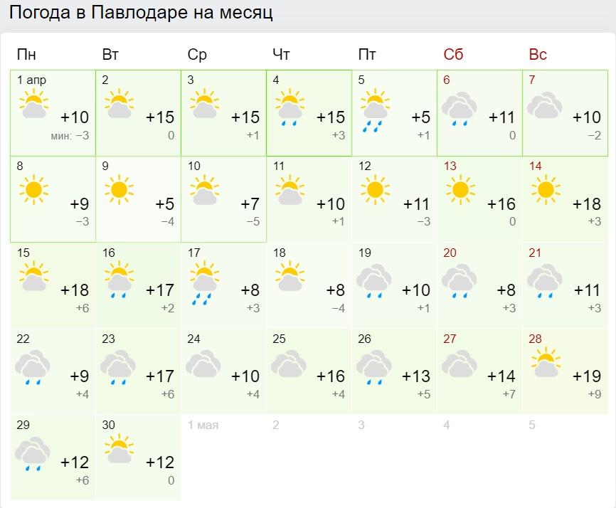 Павлодарцев ждет теплый, местами мокрый апрель