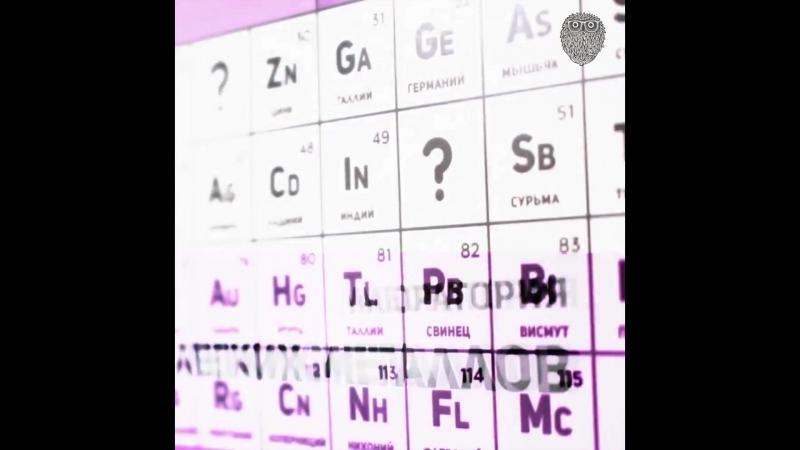 Программа Таблица Менделеева - Лаборатория легких металлов