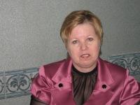 Светлана Федотова, 17 апреля 1972, Москва, id175625872