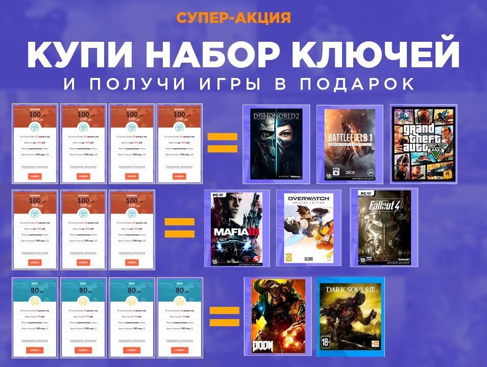 Акция всего на час: Key-Zone.ru  Купи 4 ключа за 100 и получи одну из игр: DISHONORED 2, BATTLEFIELD 1, GTA 5  Купи 5 ключей за 100 и получ�...
