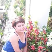 Анкета Ирина Левкович