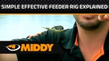 How to Tackle Up for Feeder Fishing - Simple and Effective Rig Explained