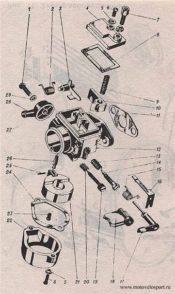 Схема разборки-сборки