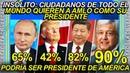 Ciudadanos extranjeros exigen que AMLO sea su presidente el líder más popular a nivel mundial 90%