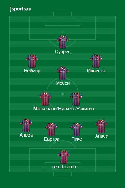 Схема 2. В ливерпульском стиле
