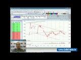 Юлия Корсукова. Украинский и американский фондовые рынки. Технический обзор. 26 марта. Полную версию смотрите на www.teletrade.tv