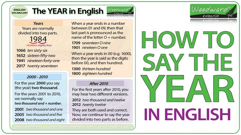 How to say the YEAR in English