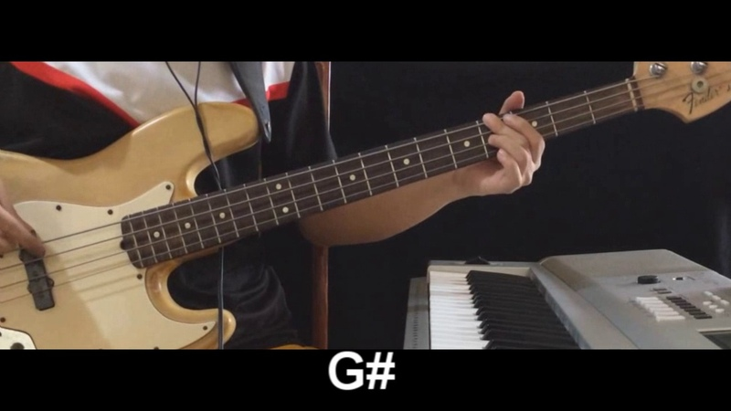 River by Planetshakers (Bass Lesson w/TABS)