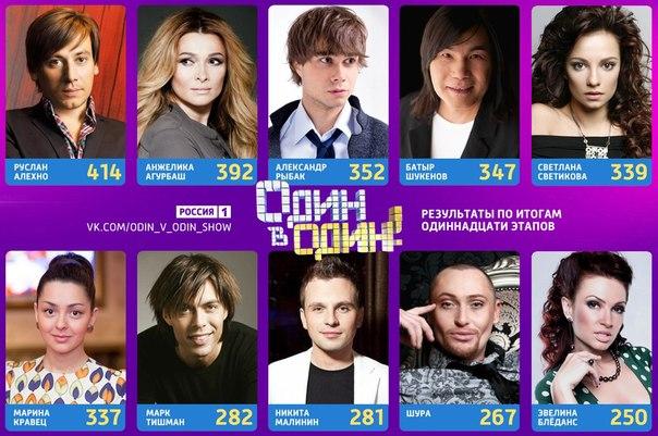 анжелика 1 сезон смотреть онлайн бесплатно 2014 сериал на стс