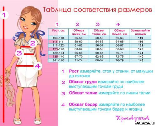 Таблицы размеров одежды для детей: (5 фото) - картинка