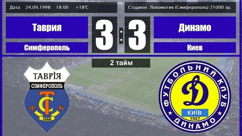 Таврия – Динамо Киев – 3:3. Чемпионат Украины 1998/99. 2 тайм