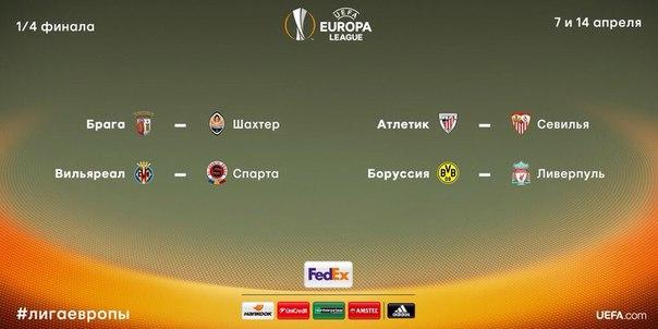 Результат жеребьевки 1/4 финала Лиги Чемпионов и Лиги Европы