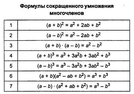 ответы по гиа математика 2013: