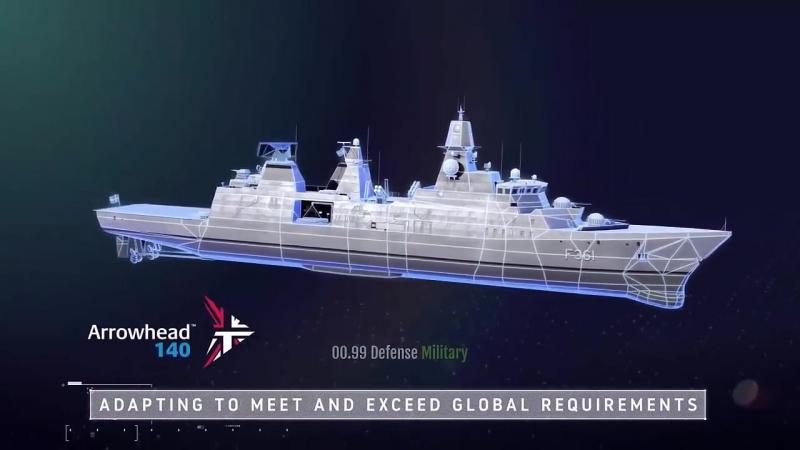 UK TO New Frigate Destroyer fleet.