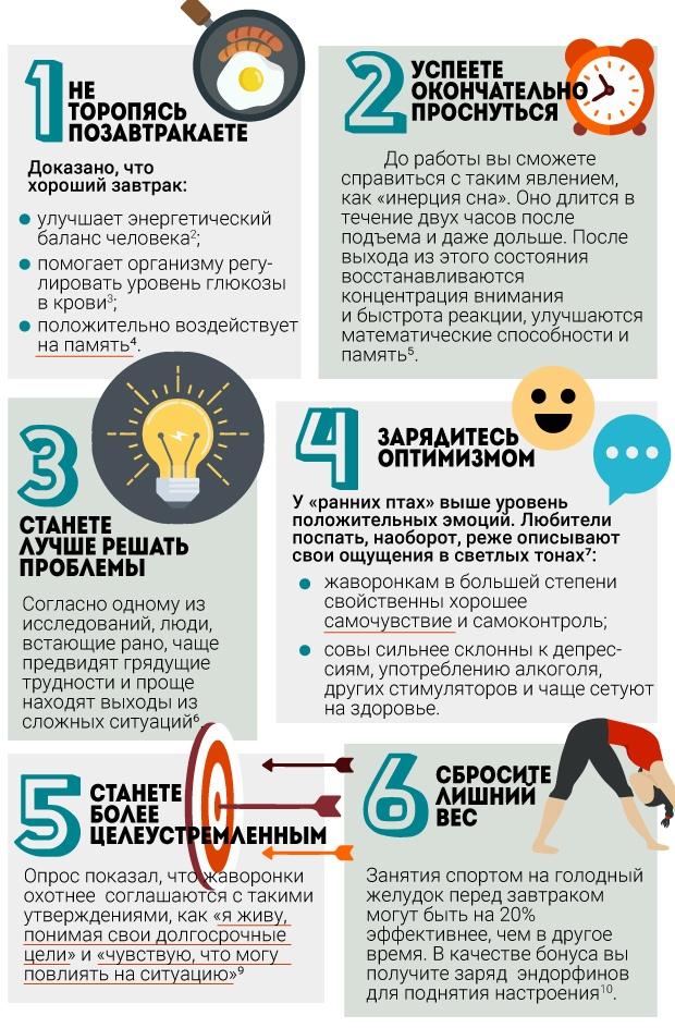 Как научиться рано вставать: 11 научно обоснованных советов.