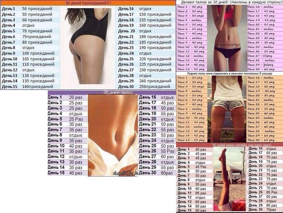 Что Сделать Для Похудения Ляшек. Как похудеть в ляшках: список упражнений