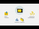 Приложение для водителей Яндекс Таксометр. Как работать в приложении?
