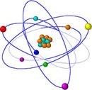 Что мы знаем об атоме.  Больше ста лет назад, ещё до того как Резерфорд предложил свою модель атома, в виде планет...