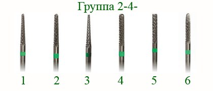 вросший пирсинг Вросший ноготь на ноге, лечение, удаление вросшего ногтя.