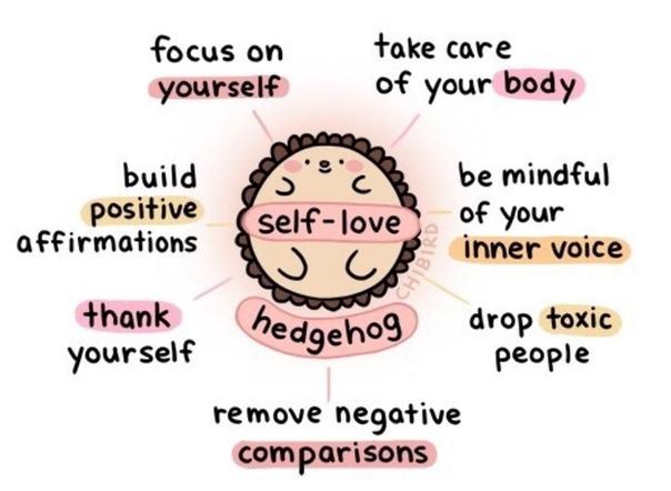 ёжик любви к себе говорит: – сфокусируйся на себе – установи для себя позитивныe подтверждения – поблагодари себя – избавься от негативных сравнений – бросай токсичных людей – внимательно слушай