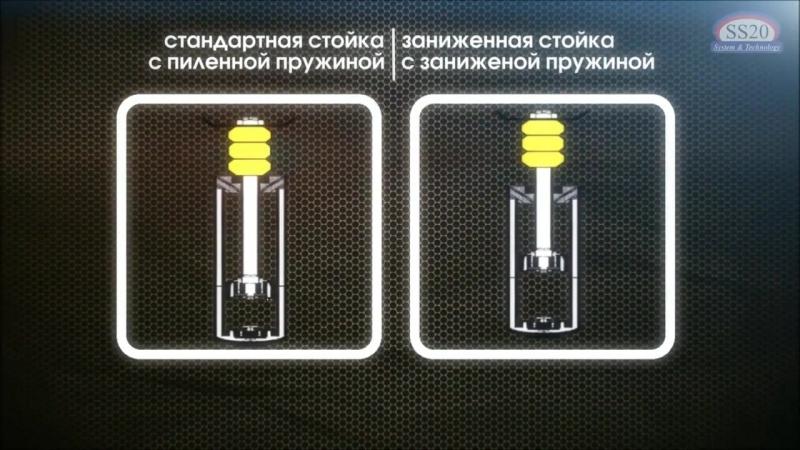 Грамотное занижение)