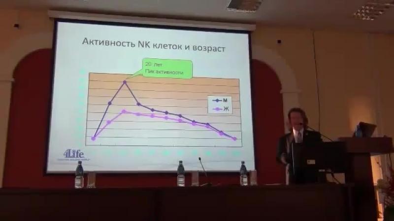 Трансфер Фактор-современный инструмент иммунокоррекции... Пинаев С.К.