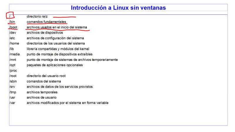 A Linux sin ventanas Lección 21