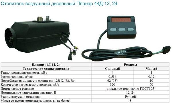 Ремонт планар 44д 12