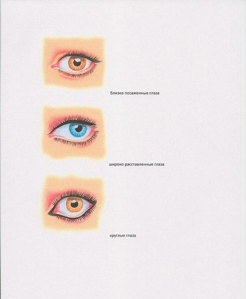 Как сделать визуально глаз шире