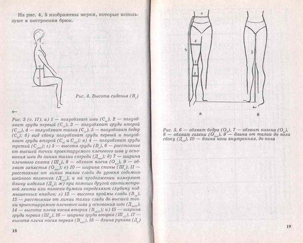 Основа женских брюк (5 фото) - картинка